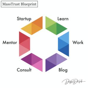 Mass Trust Model