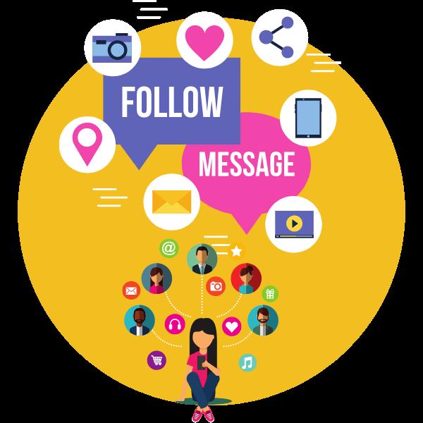 digitomine social media management